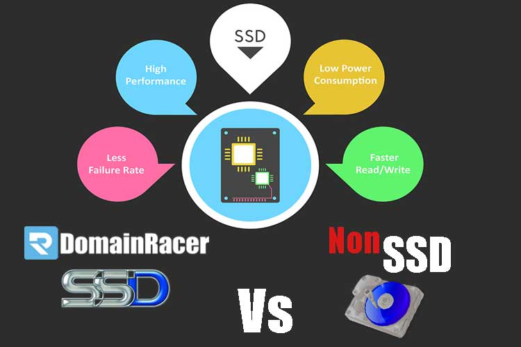 domain racer ssd hosting